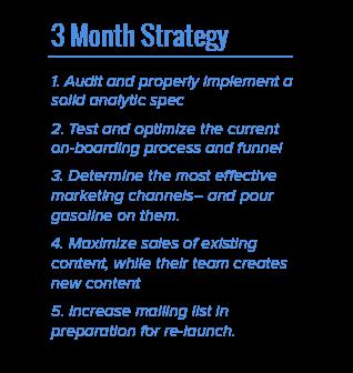 Bitfountain Strategy