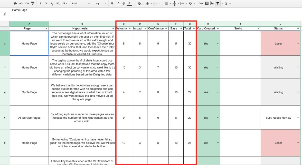 ab testing framework scores