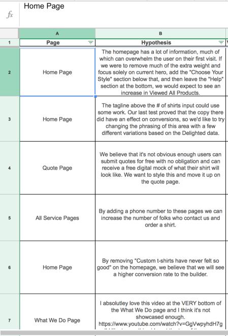 ab testing spreadsheet template