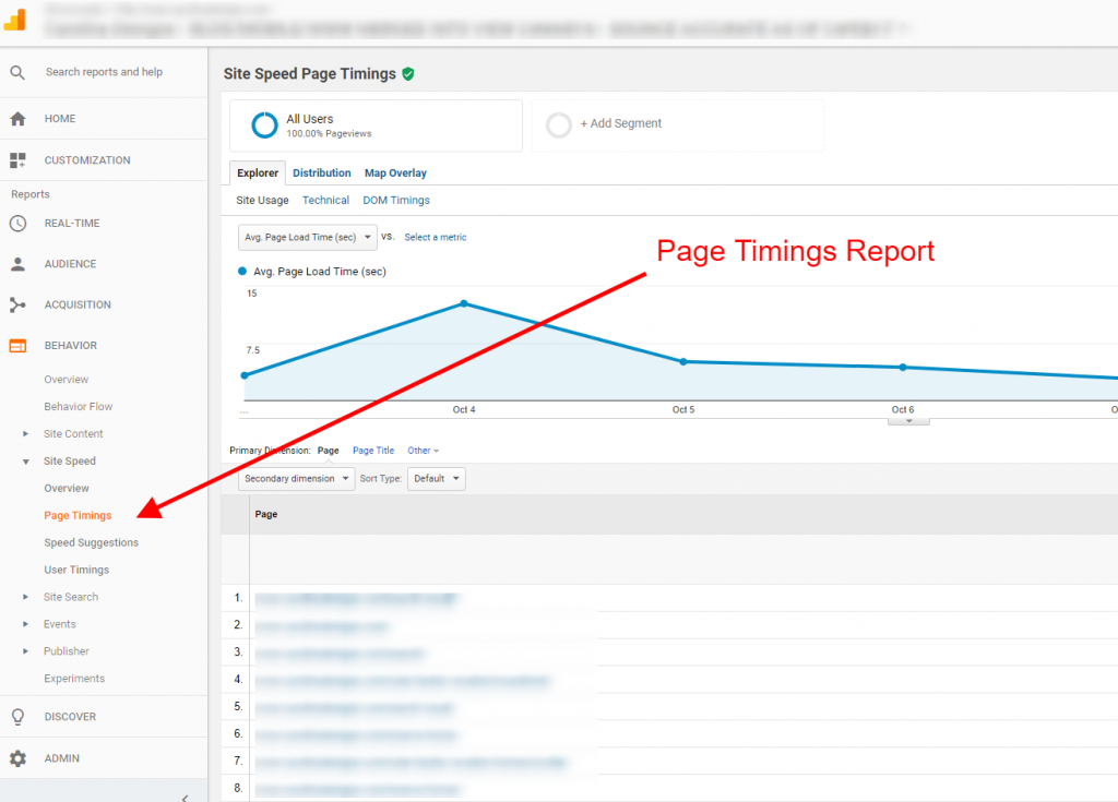 Page Timing Reports | Google Analytics