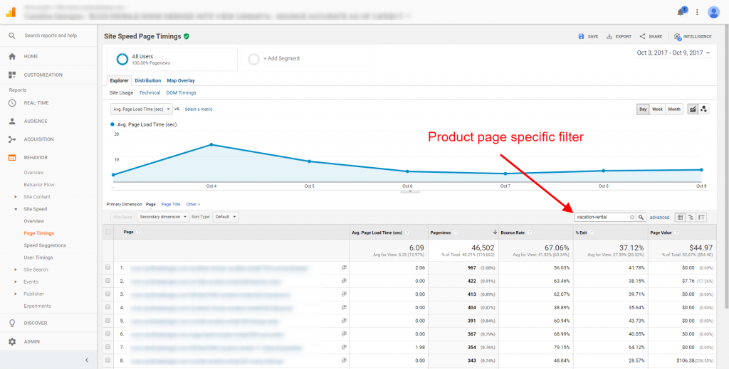 Page Timing Reports | Google Analytics | Product Filter