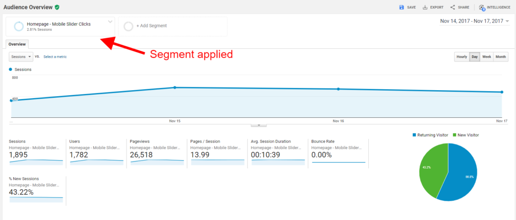 Google Analytics Custom Segment Applied