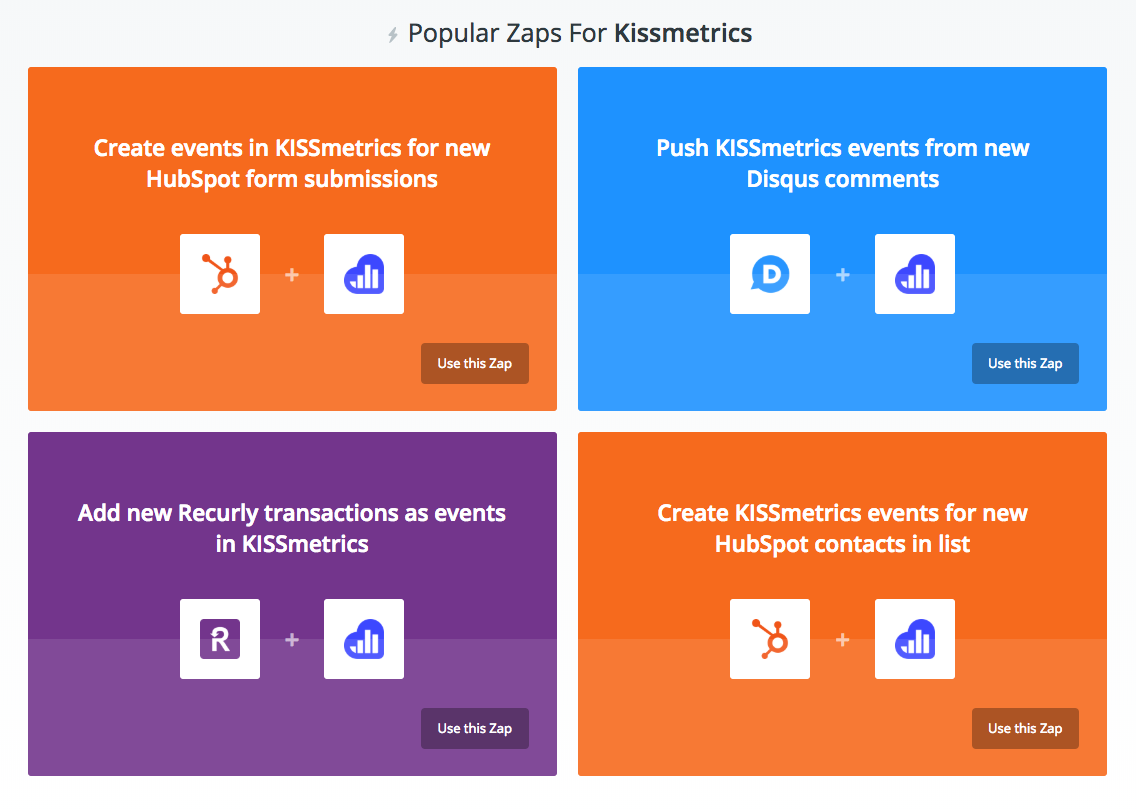 popular zapier zaps for kissmetrics