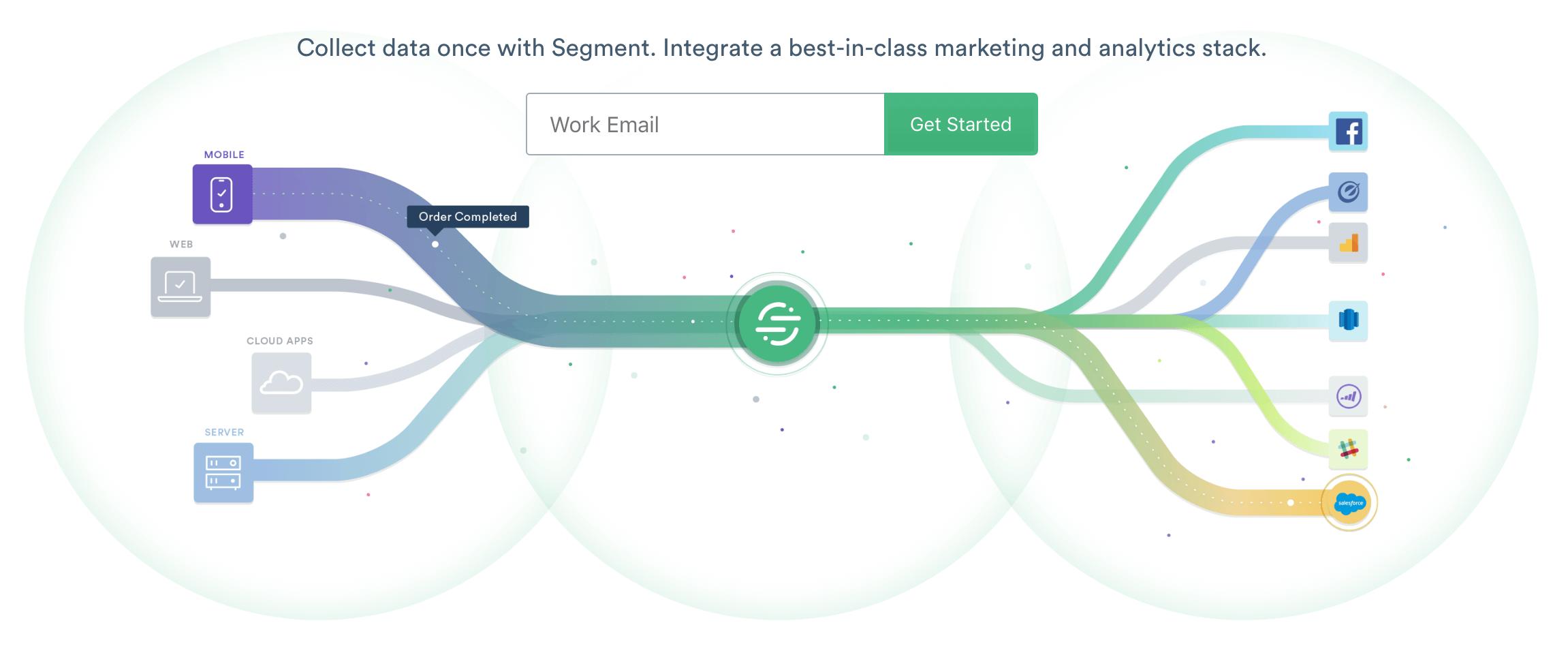 segment integrations
