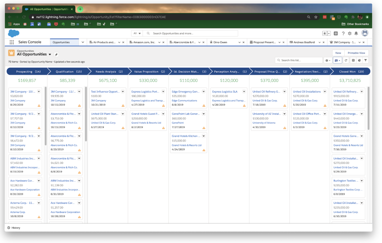 Opportunities view in Salesforce CRM