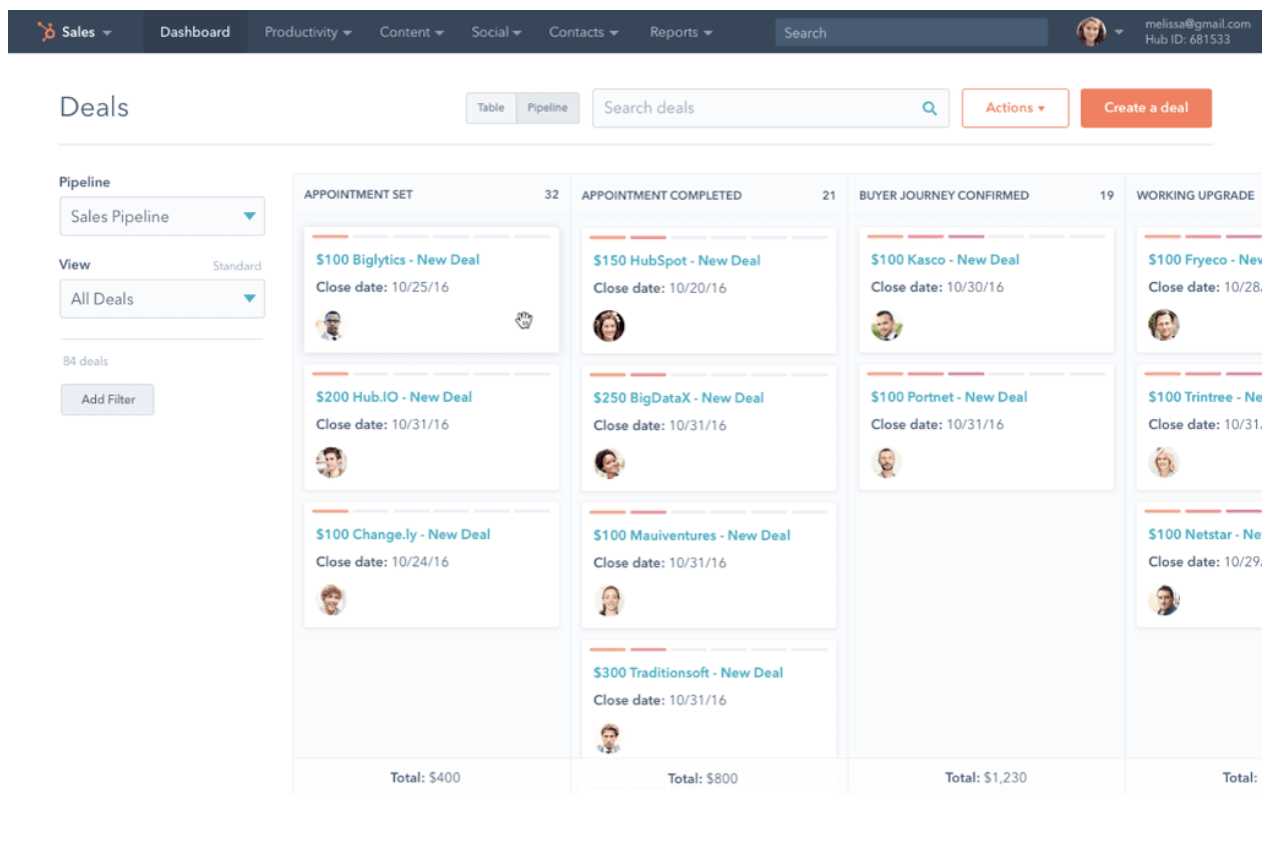 Deal board view in HubSpot CRM
