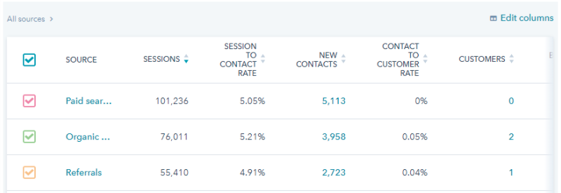 HubSpot_s built-in analytics